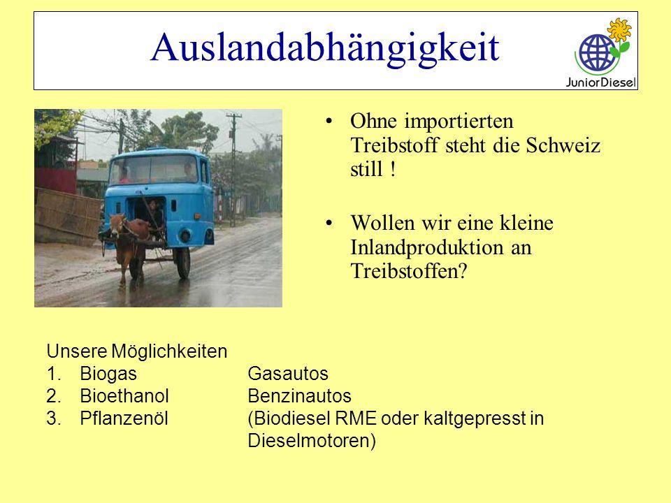 Auslandabhängigkeit Ohne importierten Treibstoff steht die Schweiz still ! Wollen wir eine kleine Inlandproduktion an Treibstoffen? Unsere Möglichkeit