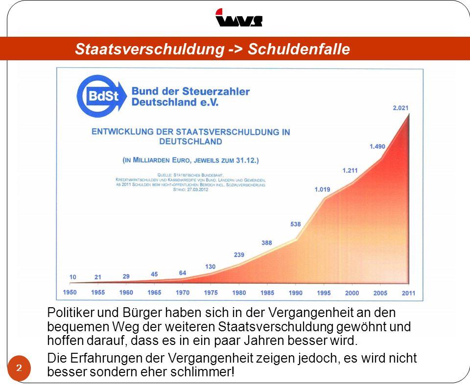 13 Staatsverschuldung -> Schuldenfalle Maßnahmen gegen die Staatsverschuldung Dies fällt dem Politiker aber schwer, wie jüngst erst 2011 gezeigt hat.