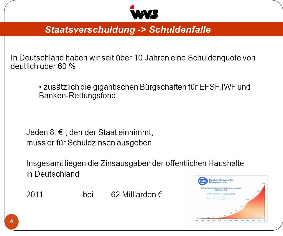 4 Staatsverschuldung -> Schuldenfalle In Deutschland haben wir seit über 10 Jahren eine Schuldenquote von deutlich über 60 % zusätzlich die gigantischen Bürgschaften für EFSF,IWF und Banken-Rettungsfond Jeden 8., den der Staat einnimmt, muss er für Schuldzinsen ausgeben Insgesamt liegen die Zinsausgaben der öffentlichen Haushalte in Deutschland 2011bei62 Milliarden