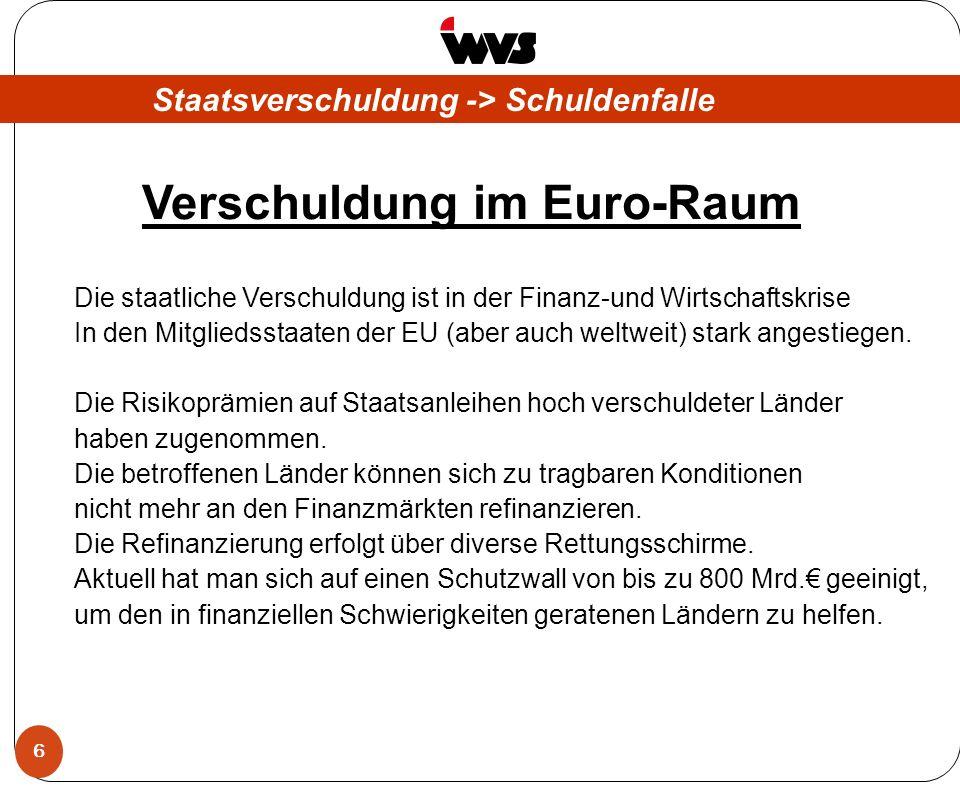 6 Verschuldung im Euro-Raum Die staatliche Verschuldung ist in der Finanz-und Wirtschaftskrise In den Mitgliedsstaaten der EU (aber auch weltweit) stark angestiegen.