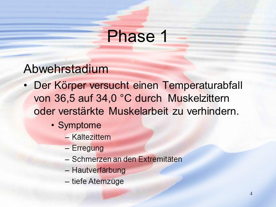 4 Phase 1 Abwehrstadium Der Körper versucht einen Temperaturabfall von 36,5 auf 34,0 °C durch Muskelzittern oder verstärkte Muskelarbeit zu verhindern.