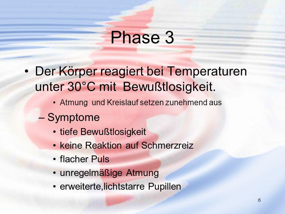 6 Phase 3 Der Körper reagiert bei Temperaturen unter 30°C mit Bewußtlosigkeit. Atmung und Kreislauf setzen zunehmend aus –Symptome tiefe Bewußtlosigke