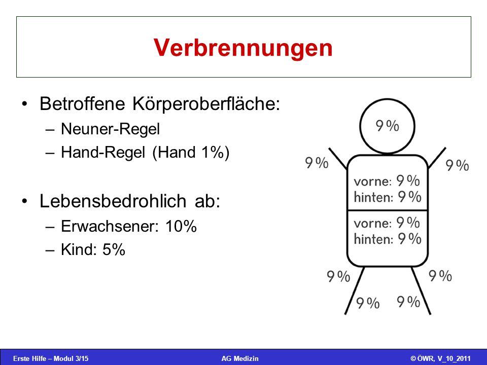 Erste Hilfe – Modul 3/15© ÖWR, V_10_2011AG Medizin Verbrennungen Betroffene Körperoberfläche: –Neuner-Regel –Hand-Regel (Hand 1%) Lebensbedrohlich ab: