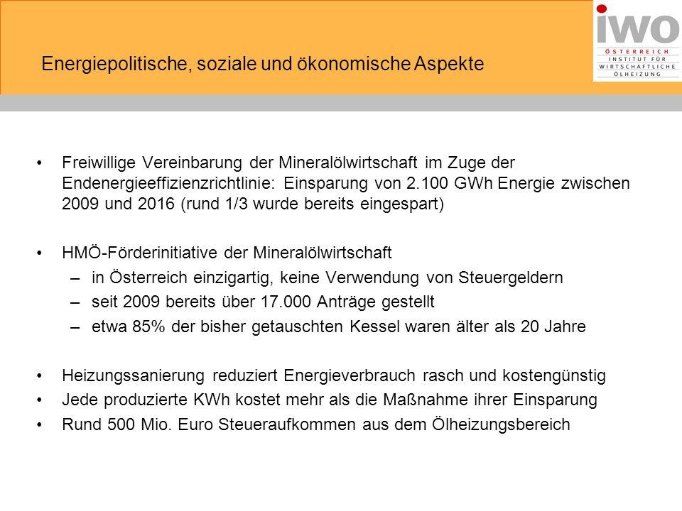 Energiepolitische, soziale und ökonomische Aspekte Freiwillige Vereinbarung der Mineralölwirtschaft im Zuge der Endenergieeffizienzrichtlinie: Einsparung von 2.100 GWh Energie zwischen 2009 und 2016 (rund 1/3 wurde bereits eingespart) HMÖ-Förderinitiative der Mineralölwirtschaft –in Österreich einzigartig, keine Verwendung von Steuergeldern –seit 2009 bereits über 17.000 Anträge gestellt –etwa 85% der bisher getauschten Kessel waren älter als 20 Jahre Heizungssanierung reduziert Energieverbrauch rasch und kostengünstig Jede produzierte KWh kostet mehr als die Maßnahme ihrer Einsparung Rund 500 Mio.