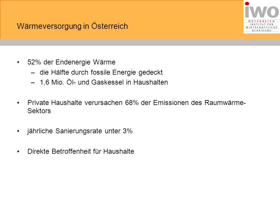 Klima- und Umweltkrise –Ölkatastrophen –Österreich ist Klimaschutzschlusslicht Ressourcenknappheit Preisfalle – Energiearmut Abhängigkeit: –90% Erdgas, 95% Erdöl –12 Mrd.