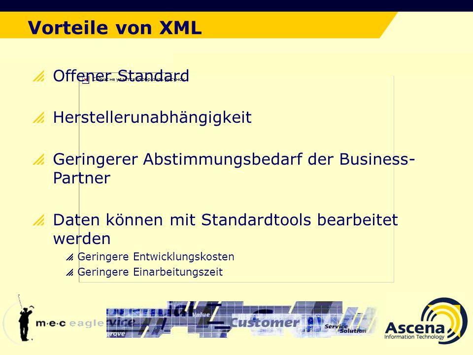 Der ideale Lösungsansatz Vorteile von XML Offener Standard Herstellerunabhängigkeit Geringerer Abstimmungsbedarf der Business- Partner Daten können mit Standardtools bearbeitet werden Geringere Entwicklungskosten Geringere Einarbeitungszeit