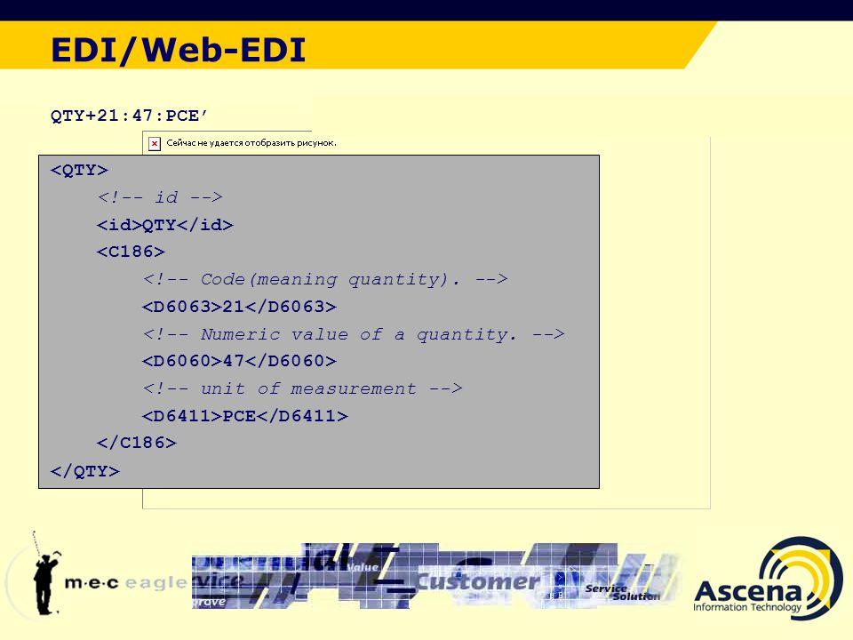 Der ideale Lösungsansatz EDI/Web-EDI QTY+21:47:PCE QTY 21 47 PCE