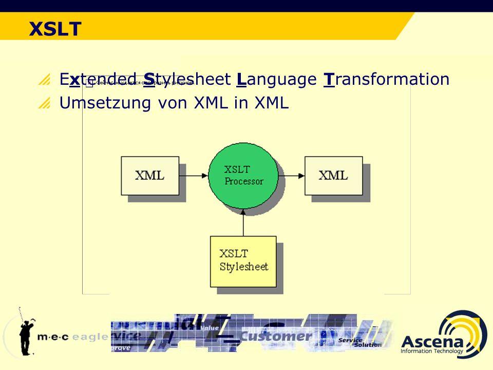 Der ideale Lösungsansatz XSLT Extended Stylesheet Language Transformation Umsetzung von XML in XML