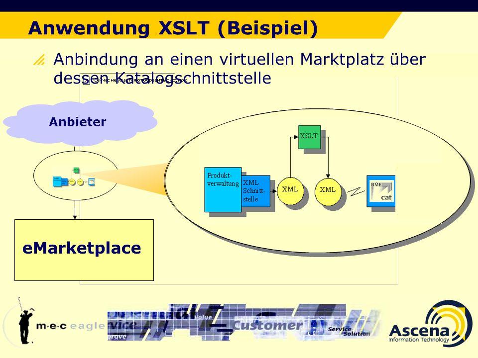 Der ideale Lösungsansatz Anwendung XSLT (Beispiel) eMarketplace Anbieter Anbindung an einen virtuellen Marktplatz über dessen Katalogschnittstelle