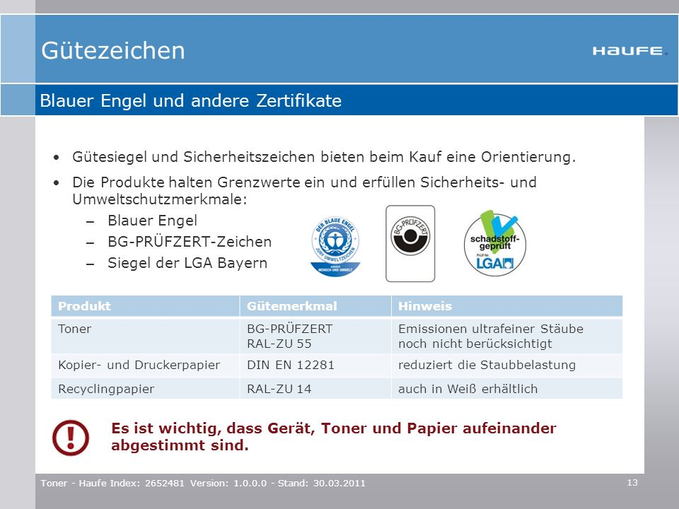 Toner - Haufe Index: 2652481 Version: 1.0.0.0 - Stand: 30.03.2011 13 Gütezeichen Blauer Engel und andere Zertifikate Gütesiegel und Sicherheitszeichen
