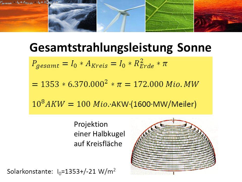 Gesamtstrahlungsleistung Sonne Solarkonstante: I 0 =1353+/-21 W/m 2 Projektion einer Halbkugel auf Kreisfläche