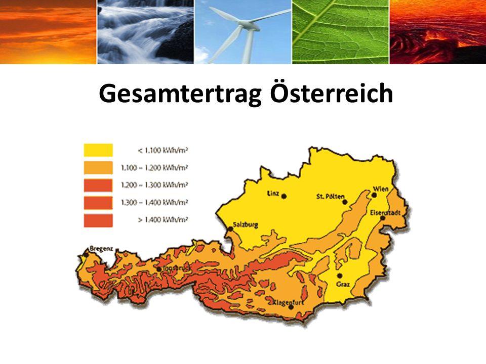 Jährliche Gesamteinstrahlung - Österreich
