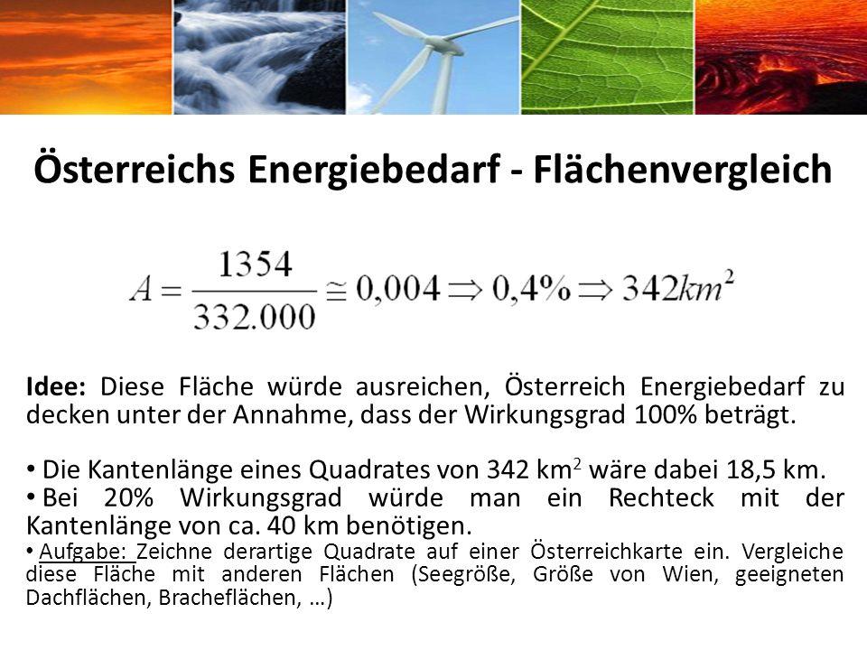 Österreichs Energiebedarf - Flächenvergleich Idee: Diese Fläche würde ausreichen, Österreich Energiebedarf zu decken unter der Annahme, dass der Wirku