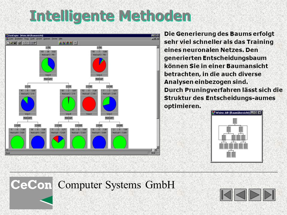 Computer Systems GmbH Intelligente Methoden Die Generierung des Baums erfolgt sehr viel schneller als das Training eines neuronalen Netzes.