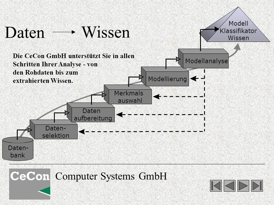 Computer Systems GmbH Wissen Daten Modell Klassifikator Wissen Daten- bank Daten- selektion Daten- aufbereitung Merkmals- auswahl Modellierung Modellanalyse Die CeCon GmbH unterstützt Sie in allen Schritten Ihrer Analyse - von den Rohdaten bis zum extrahierten Wissen.