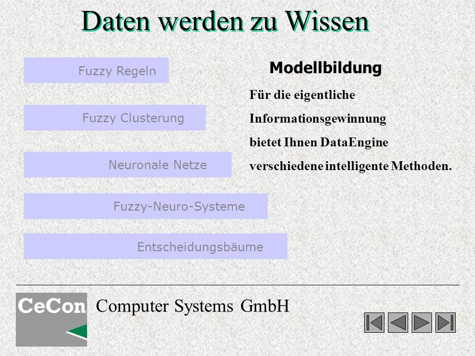 Computer Systems GmbH Daten werden zu Wissen Für die eigentliche Informationsgewinnung bietet Ihnen DataEngine verschiedene intelligente Methoden. Mod