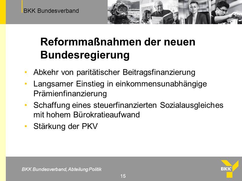 BKK Bundesverband BKK Bundesverband, Abteilung Politik 15 Reformmaßnahmen der neuen Bundesregierung Abkehr von paritätischer Beitragsfinanzierung Lang