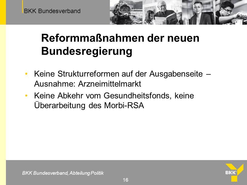 BKK Bundesverband BKK Bundesverband, Abteilung Politik 16 Reformmaßnahmen der neuen Bundesregierung Keine Strukturreformen auf der Ausgabenseite – Aus