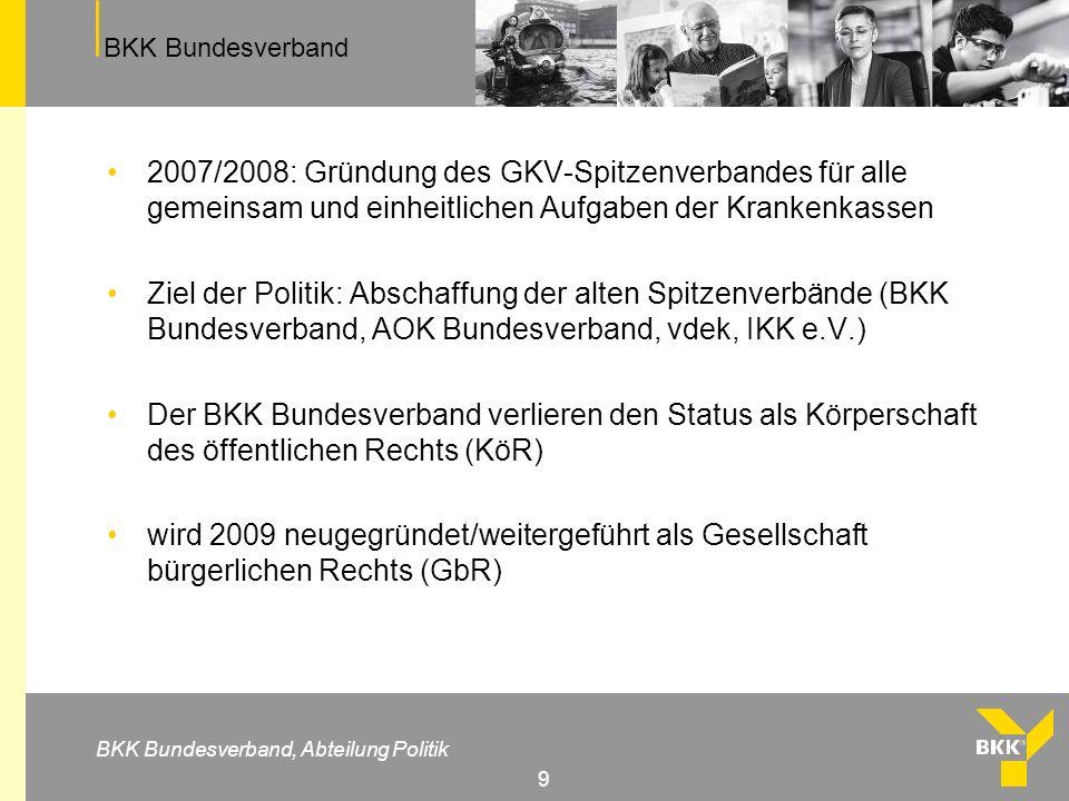 BKK Bundesverband BKK Bundesverband, Abteilung Politik 9 2007/2008: Gründung des GKV-Spitzenverbandes für alle gemeinsam und einheitlichen Aufgaben der Krankenkassen Ziel der Politik: Abschaffung der alten Spitzenverbände (BKK Bundesverband, AOK Bundesverband, vdek, IKK e.V.) Der BKK Bundesverband verlieren den Status als Körperschaft des öffentlichen Rechts (KöR) wird 2009 neugegründet/weitergeführt als Gesellschaft bürgerlichen Rechts (GbR)