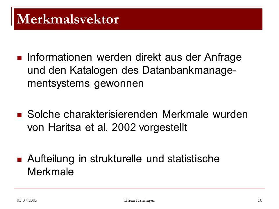 05.07.2005 Elena Hensinger 10 Informationen werden direkt aus der Anfrage und den Katalogen des Datanbankmanage- mentsystems gewonnen Solche charakter