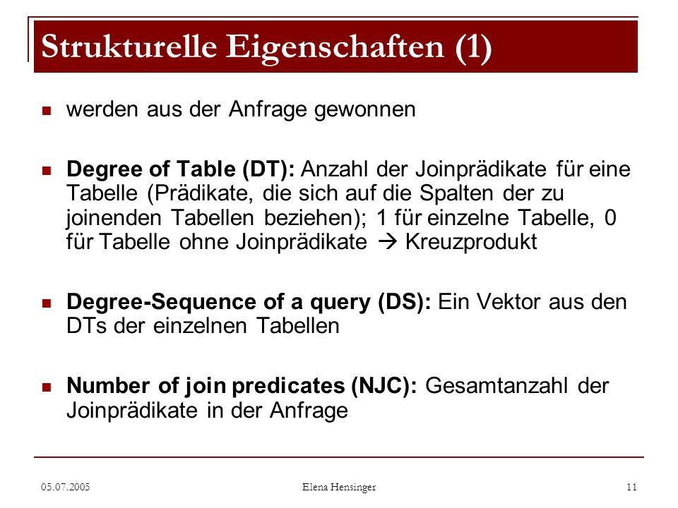 05.07.2005 Elena Hensinger 11 werden aus der Anfrage gewonnen Degree of Table (DT): Anzahl der Joinprädikate für eine Tabelle (Prädikate, die sich auf