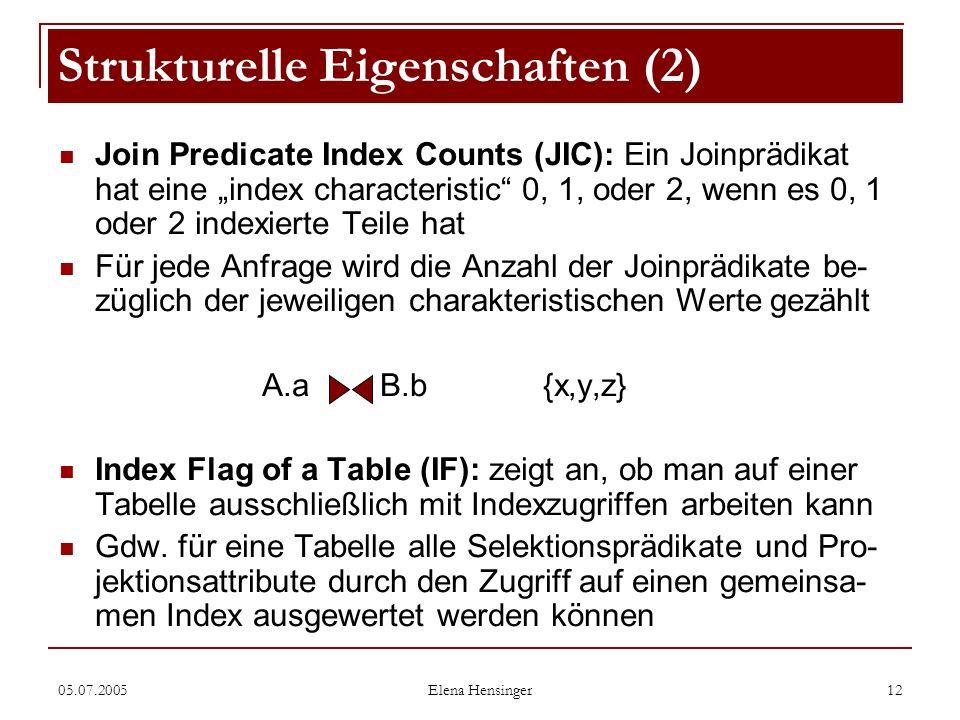 05.07.2005 Elena Hensinger 12 Join Predicate Index Counts (JIC): Ein Joinprädikat hat eine index characteristic 0, 1, oder 2, wenn es 0, 1 oder 2 inde