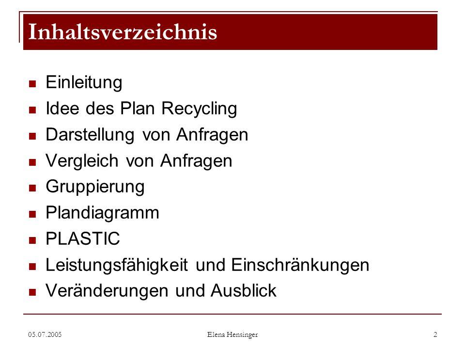 Elena Hensinger 2 Einleitung Idee des Plan Recycling Darstellung von Anfragen Vergleich von Anfragen Gruppierung Plandiagramm PLASTIC Leistungsfähigke