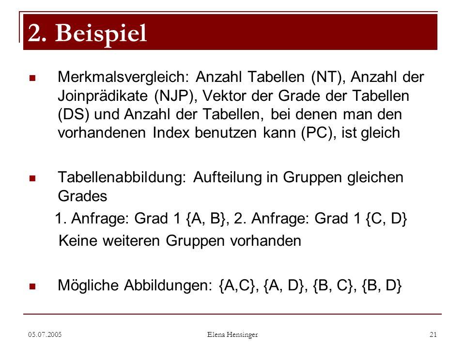 05.07.2005 Elena Hensinger 21 Merkmalsvergleich: Anzahl Tabellen (NT), Anzahl der Joinprädikate (NJP), Vektor der Grade der Tabellen (DS) und Anzahl d