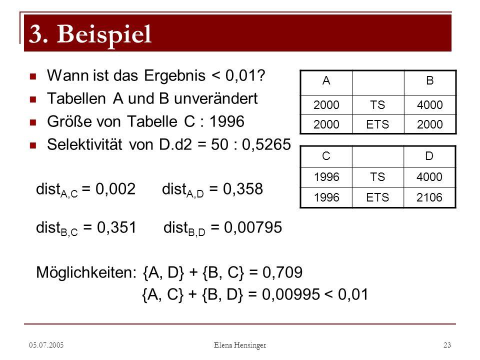 05.07.2005 Elena Hensinger 23 Wann ist das Ergebnis < 0,01? Tabellen A und B unverändert Größe von Tabelle C : 1996 Selektivität von D.d2 = 50 : 0,526