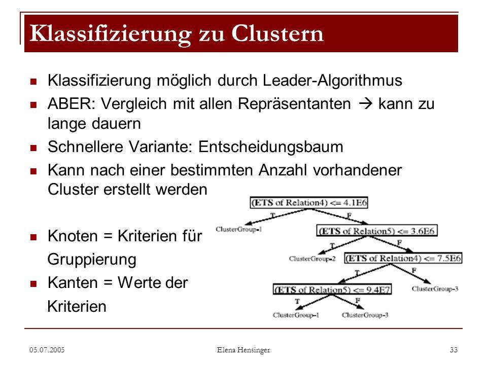 05.07.2005 Elena Hensinger 33 Klassifizierung möglich durch Leader-Algorithmus ABER: Vergleich mit allen Repräsentanten kann zu lange dauern Schneller