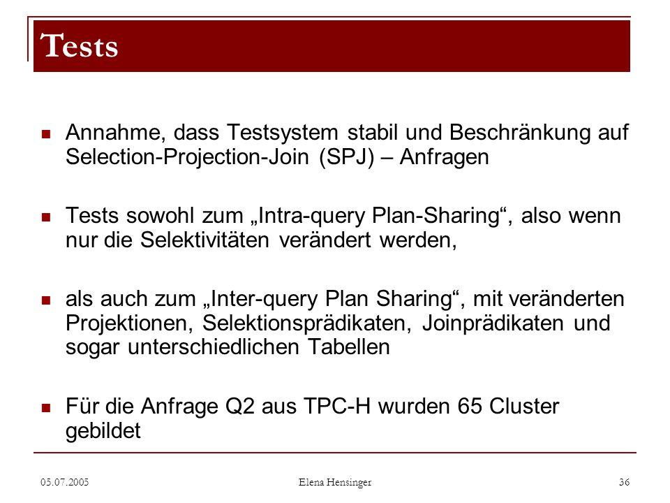 05.07.2005 Elena Hensinger 36 Annahme, dass Testsystem stabil und Beschränkung auf Selection-Projection-Join (SPJ) – Anfragen Tests sowohl zum Intra-q