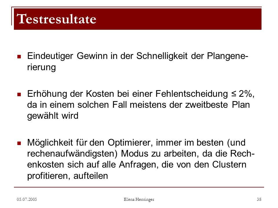 05.07.2005 Elena Hensinger 38 Eindeutiger Gewinn in der Schnelligkeit der Plangene- rierung Erhöhung der Kosten bei einer Fehlentscheidung 2%, da in e
