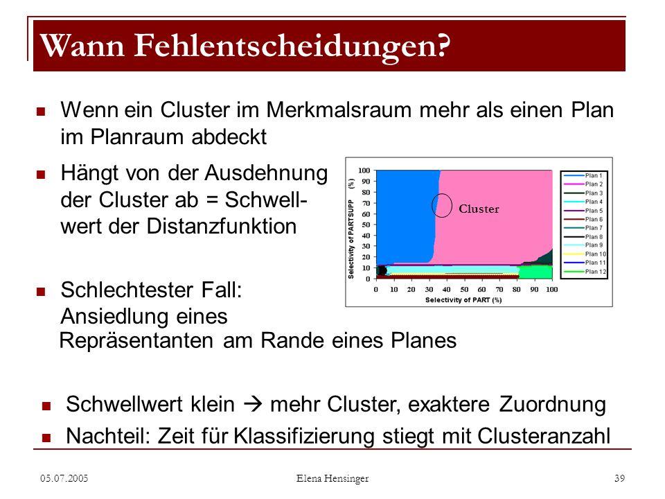 05.07.2005 Elena Hensinger 39 Wenn ein Cluster im Merkmalsraum mehr als einen Plan im Planraum abdeckt Wann Fehlentscheidungen? Cluster Hängt von der