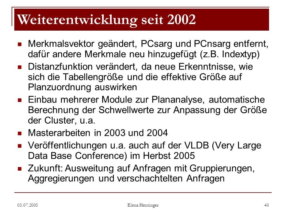 05.07.2005 Elena Hensinger 40 Merkmalsvektor geändert, PCsarg und PCnsarg entfernt, dafür andere Merkmale neu hinzugefügt (z.B. Indextyp) Distanzfunkt