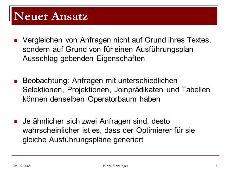 05.07.2005 Elena Hensinger 5 Neuer Ansatz Vergleichen von Anfragen nicht auf Grund ihres Textes, sondern auf Grund von für einen Ausführungsplan Aussc