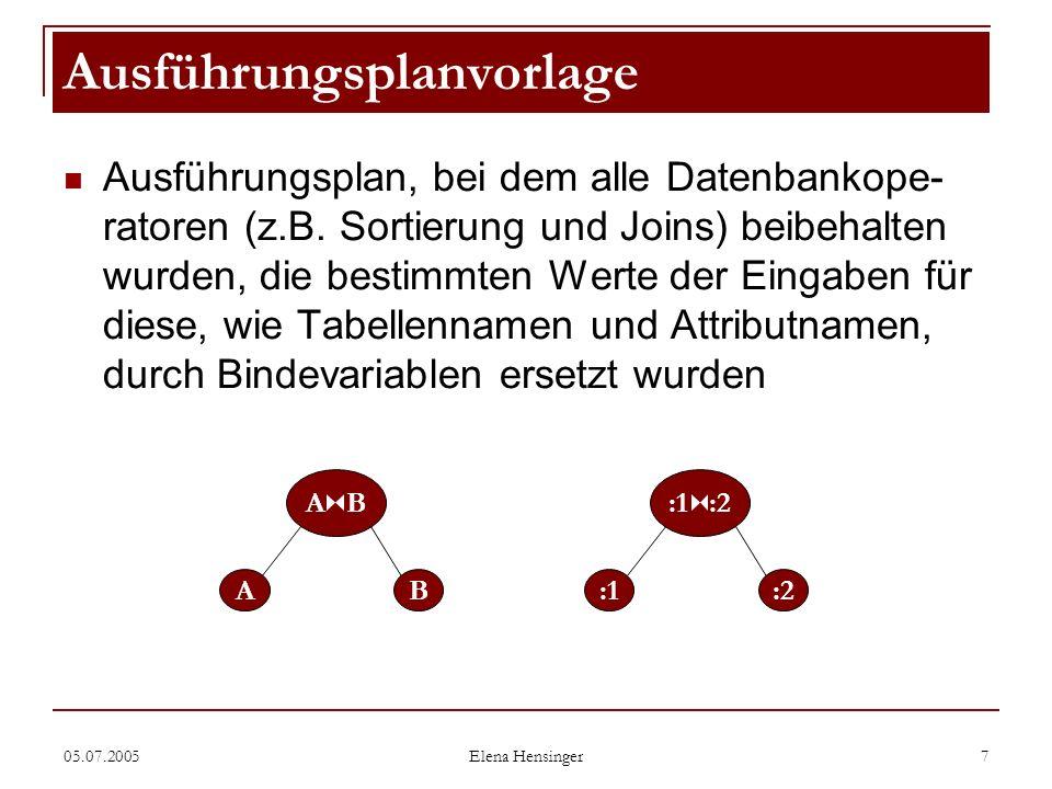 05.07.2005 Elena Hensinger 7 Ausführungsplan, bei dem alle Datenbankope- ratoren (z.B. Sortierung und Joins) beibehalten wurden, die bestimmten Werte