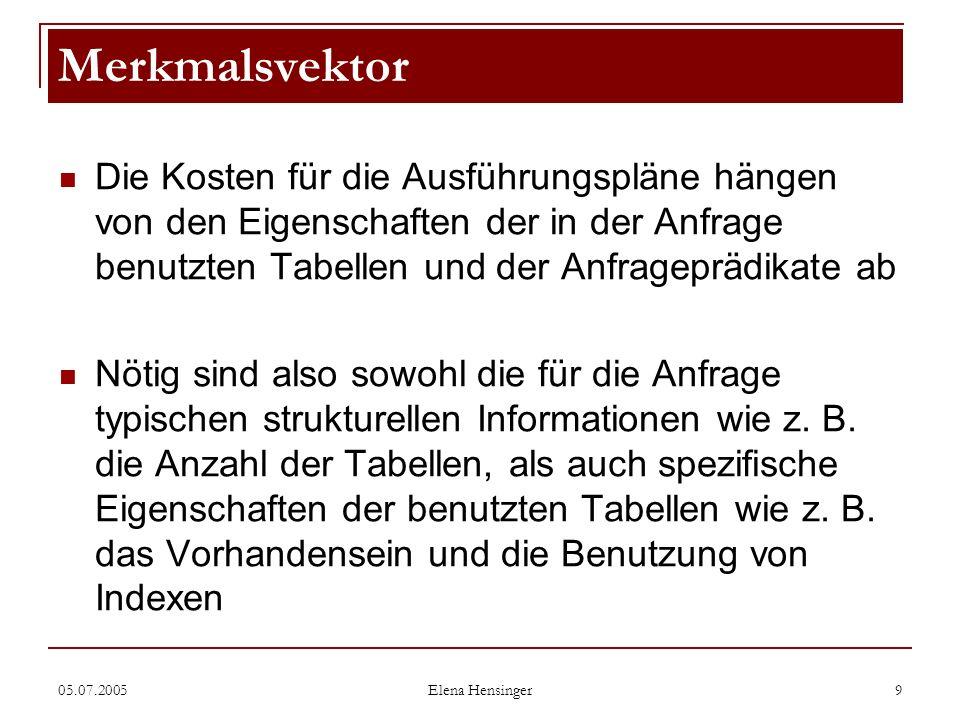 05.07.2005 Elena Hensinger 9 Die Kosten für die Ausführungspläne hängen von den Eigenschaften der in der Anfrage benutzten Tabellen und der Anfrageprä