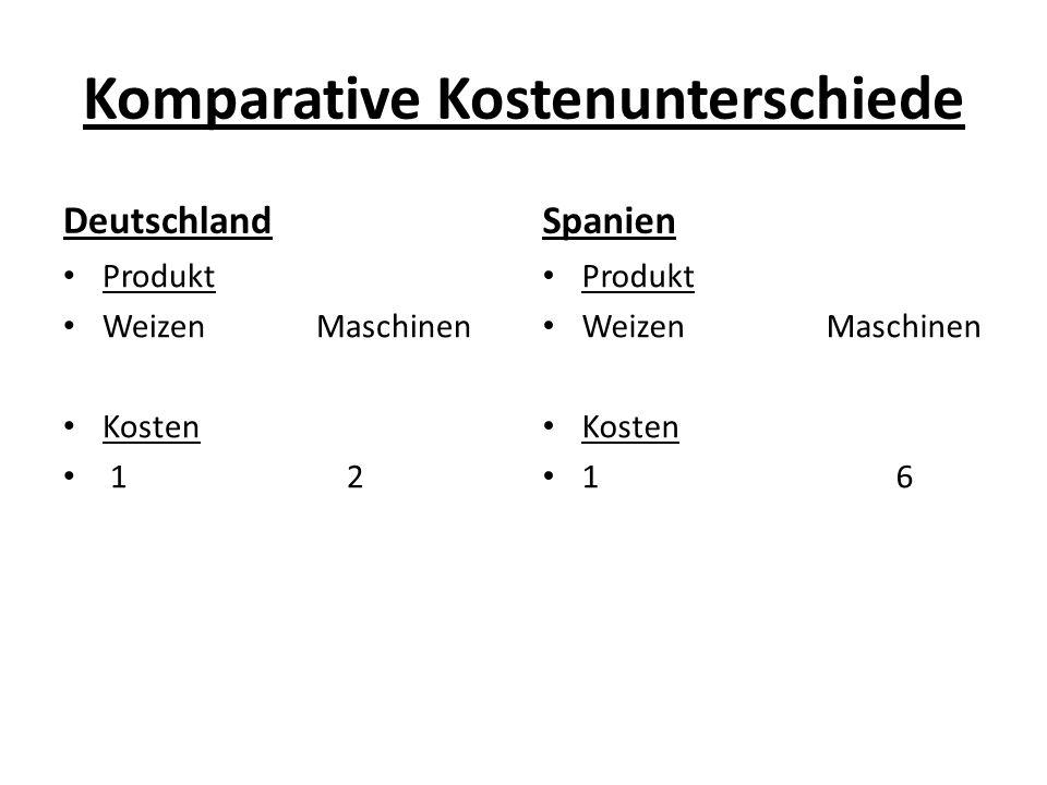 Komparative Kostenunterschiede Deutschland Produkt Weizen Maschinen Kosten 1 2 Spanien Produkt Weizen Maschinen Kosten 1 6