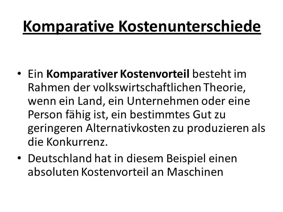 Komparative Kostenunterschiede Deutschland liegt es nahe sich auf Maschinen zu spezialisieren und Handel mit Spanien zu treiben Da Deutschlands Kostenvorsprung bei Maschinen sehr groß ist, spricht man von einen komparativen Kostenvorteil Deutschlands