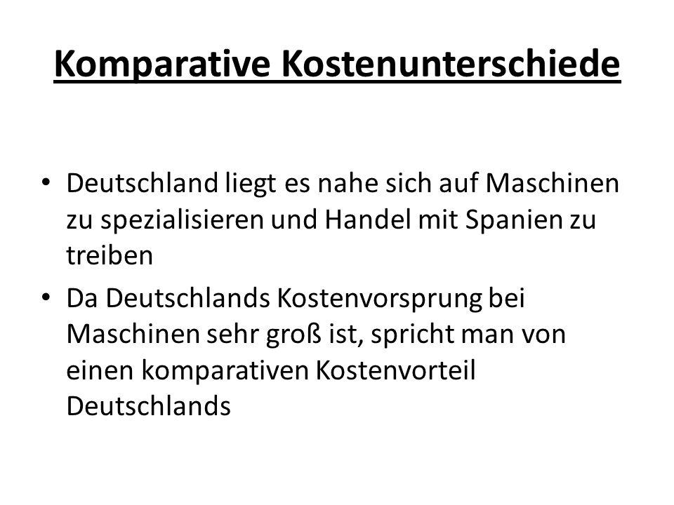 Komparative Kostenunterschiede Deutschland liegt es nahe sich auf Maschinen zu spezialisieren und Handel mit Spanien zu treiben Da Deutschlands Kosten