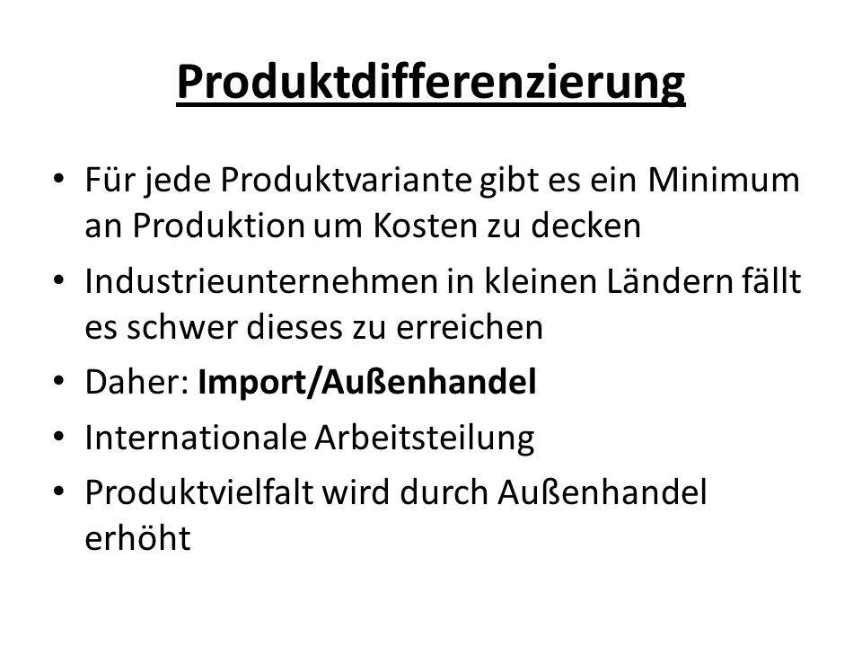 Produktdifferenzierung Für jede Produktvariante gibt es ein Minimum an Produktion um Kosten zu decken Industrieunternehmen in kleinen Ländern fällt es