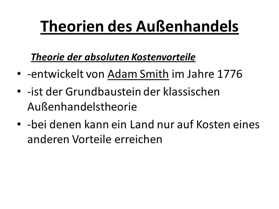Theorien des Außenhandels Theorie der absoluten Kostenvorteile -entwickelt von Adam Smith im Jahre 1776 -ist der Grundbaustein der klassischen Außenha