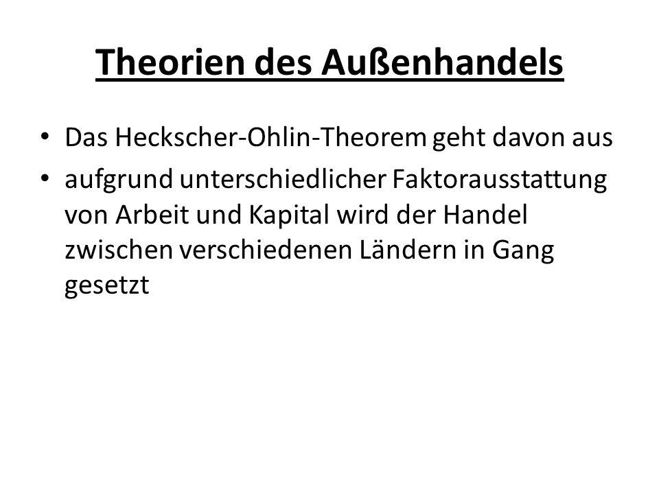Theorien des Außenhandels Das Heckscher-Ohlin-Theorem geht davon aus aufgrund unterschiedlicher Faktorausstattung von Arbeit und Kapital wird der Hand