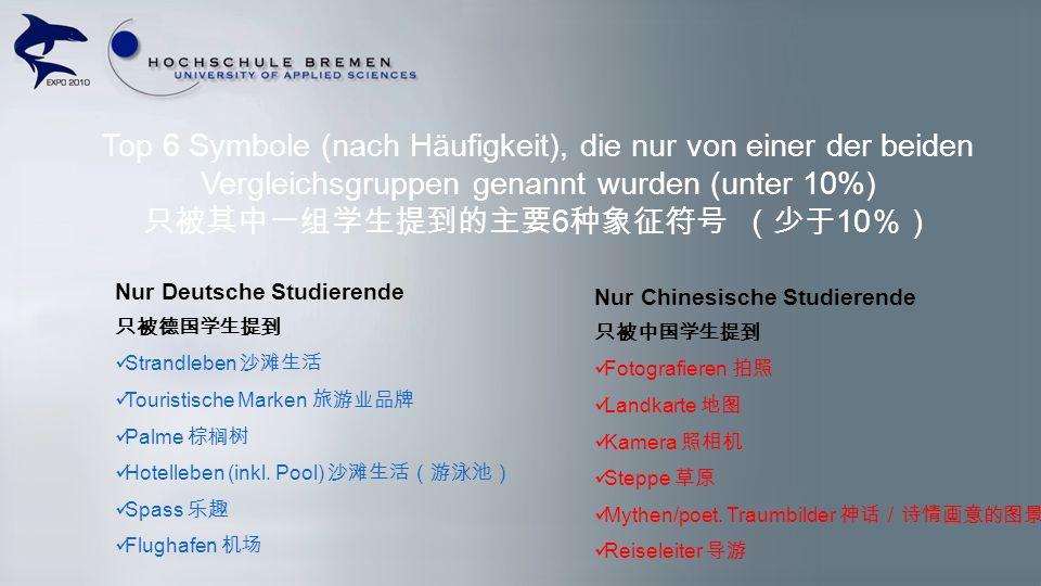 Top 6 Symbole (nach Häufigkeit), die nur von einer der beiden Vergleichsgruppen genannt wurden (unter 10%) 6 10 Nur Deutsche Studierende Strandleben T