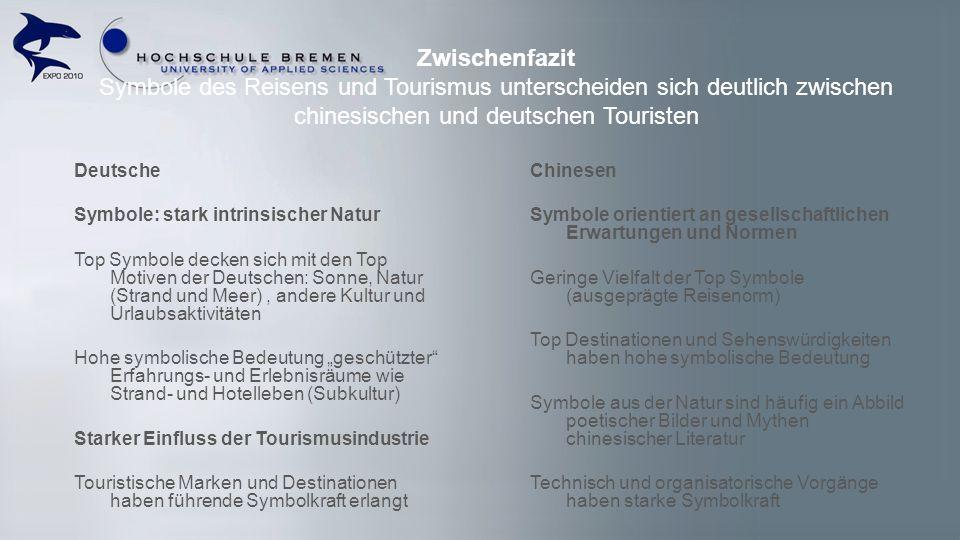Zwischenfazit Symbole des Reisens und Tourismus unterscheiden sich deutlich zwischen chinesischen und deutschen Touristen Deutsche Symbole: stark intr