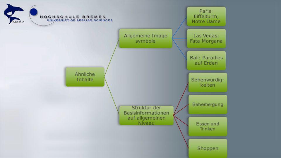 Ähnliche Inhalte Allgemeine Image symbole Paris: Eiffelturm, Notre Dame Las Vegas: Fata Morgana Bali: Paradies auf Erden Struktur der Basisinformation