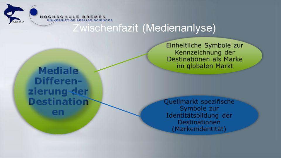 Zwischenfazit (Medienanlyse) Einheitliche Symbole zur Kennzeichnung der Destinationen als Marke im globalen Markt Quellmarkt spezifische Symbole zur I