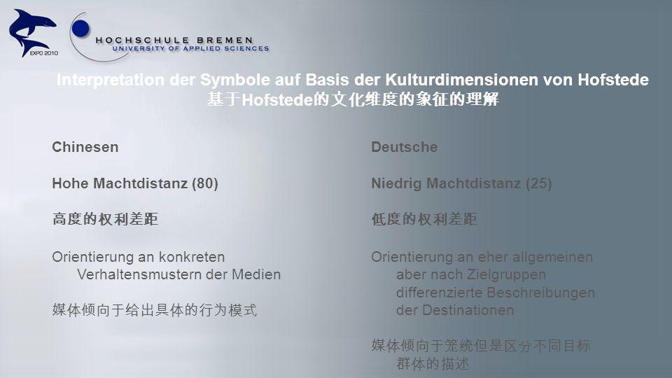 Interpretation der Symbole auf Basis der Kulturdimensionen von Hofstede Hofstede Chinesen Hohe Machtdistanz (80) Orientierung an konkreten Verhaltensm