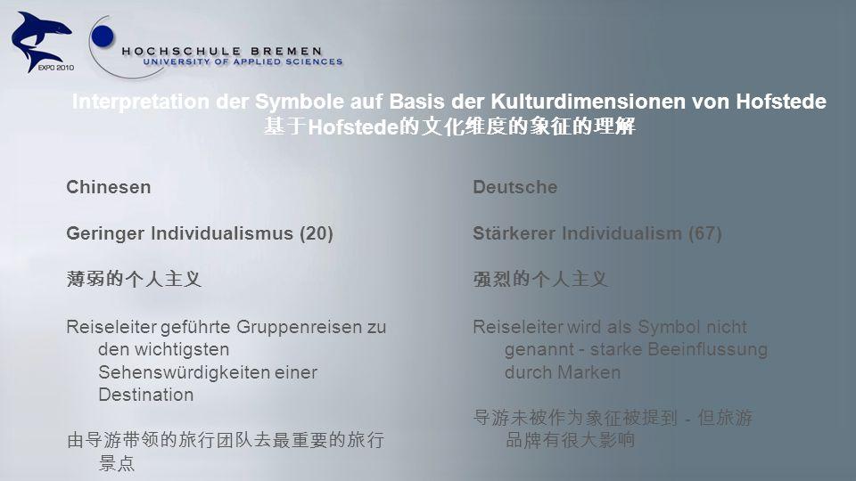 Interpretation der Symbole auf Basis der Kulturdimensionen von Hofstede Hofstede Chinesen Geringer Individualismus (20) Reiseleiter geführte Gruppenre