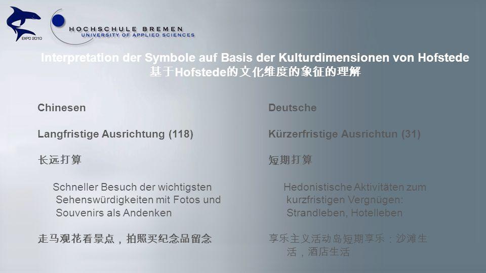 Interpretation der Symbole auf Basis der Kulturdimensionen von Hofstede Hofstede Chinesen Langfristige Ausrichtung (118) Schneller Besuch der wichtigs